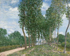 Banks of the Loing in Moret