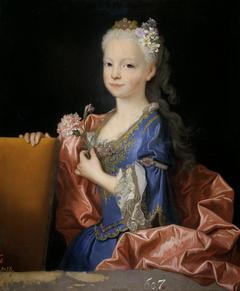 Maria Ana Victoria of Bourbon (Future Queen of Portugal) as a Child